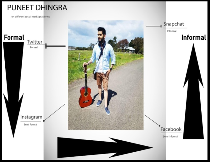 I(nternet), Me and Myself – Puneet Dhingra